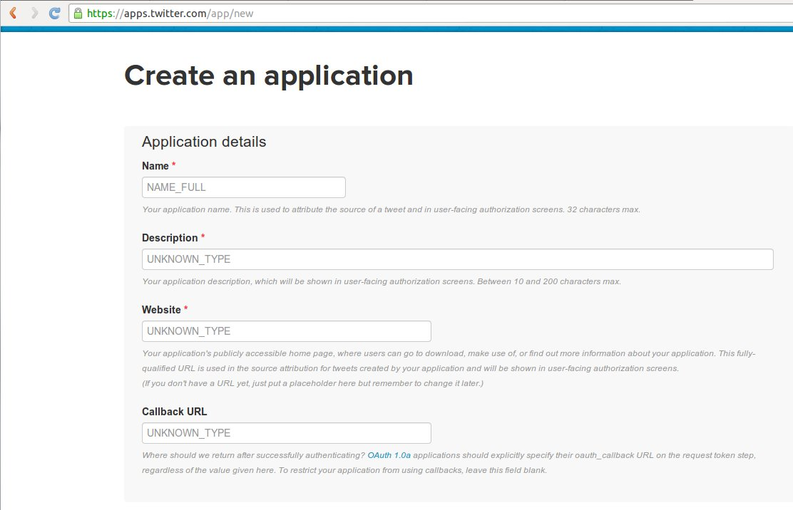twitter api write access