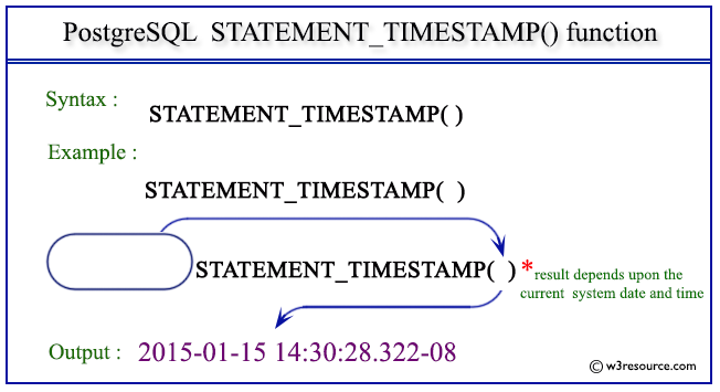 Calendar Date In Java | Calendar Template 2016