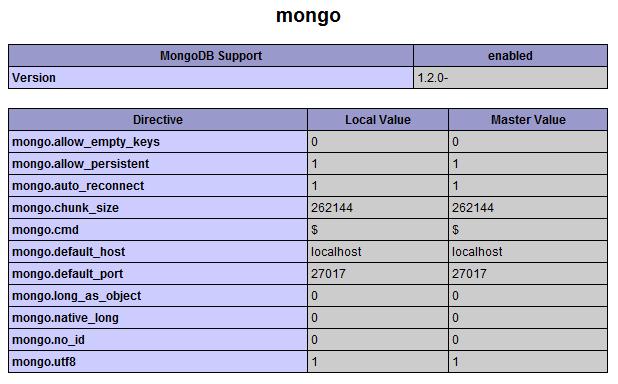 Install MongoDB PHP driver on Windows