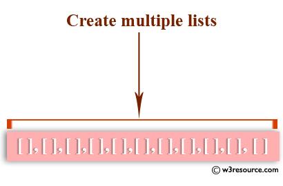 Python: Create multiple lists