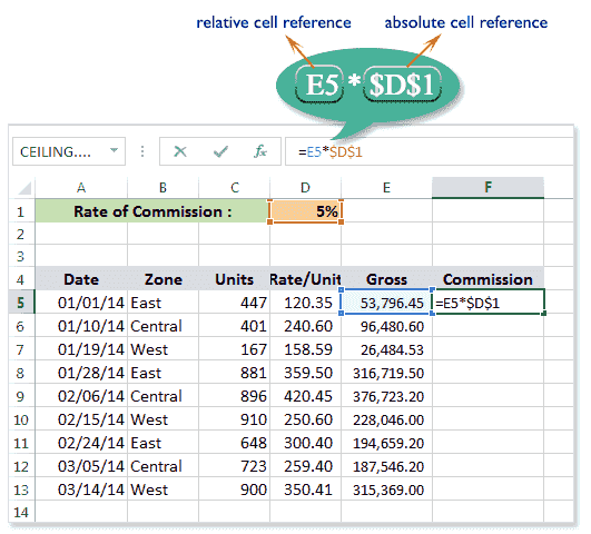 cell references in excel w3resource