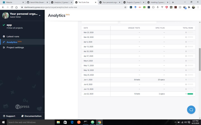 cypress: analytics image - 10