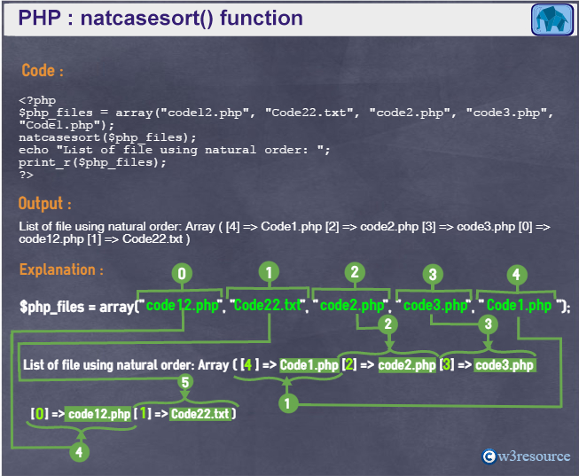 php array natcasesort() function