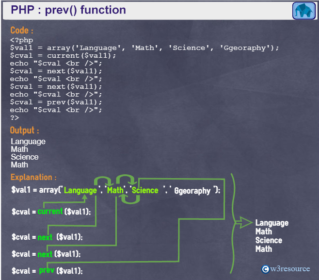 php array prev() function