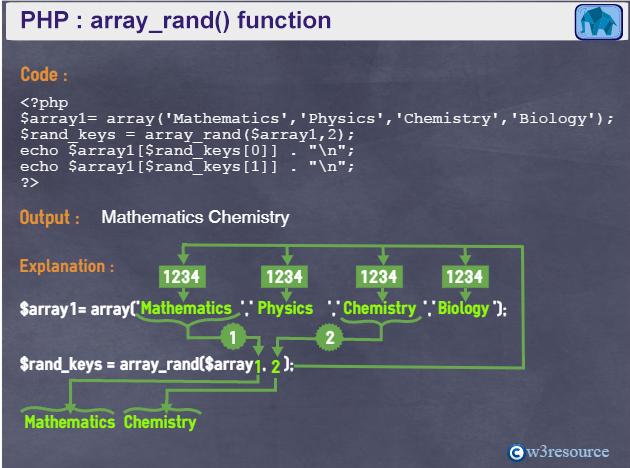 php-array-array_rand()