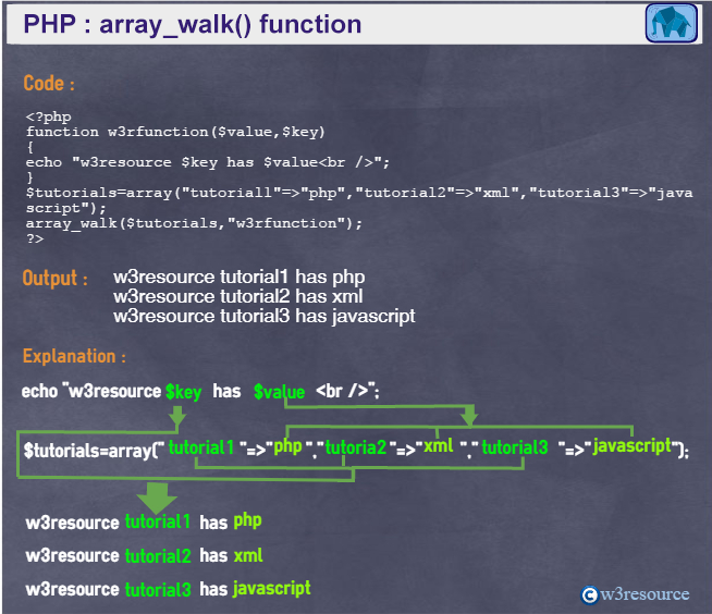php array array_walk() function