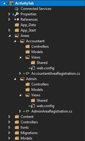asp.net MVC folder structure