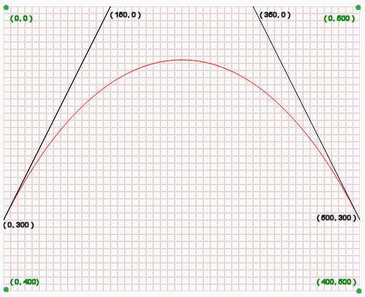 bezier curve - w3resource