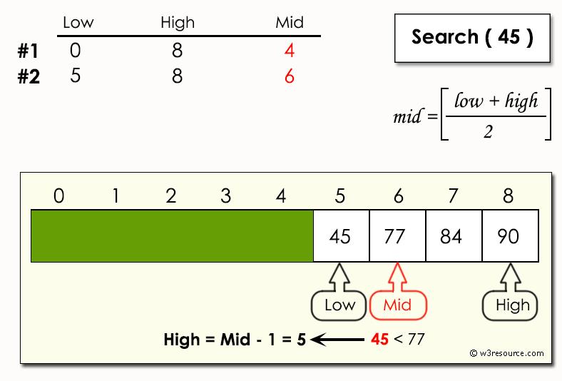 Python Program to Check Prime Number