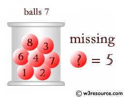 C Exercises: Find the missing number from a given array