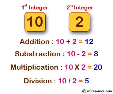 A menu-driven program for a simple calculator