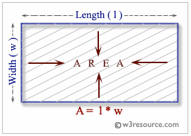 C programming: area of a rectangle