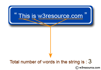 C Programming: Count the total number of words in a string