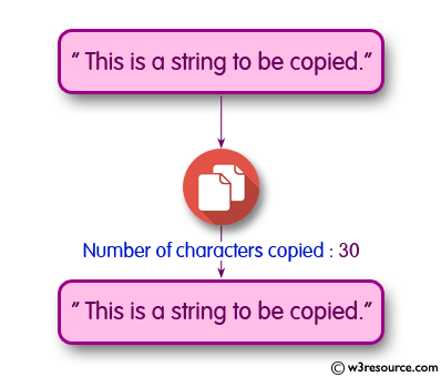 C Programming: Copy one string into another string