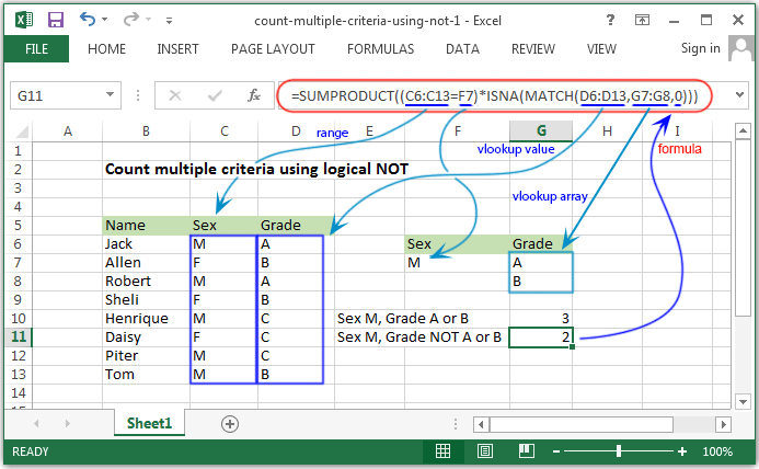 Beaches] Count multiple specific text in excel