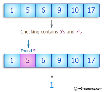 C++ Basic Algorithm Exercises: Check whether a given array of integers contains 5's and 7's.