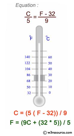C Exercises Convert Temperature In Celsius To Fahrenheit W3resource