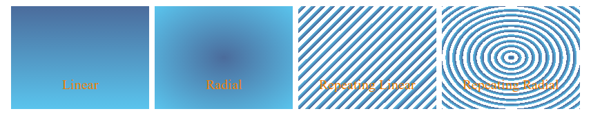 Create linear, radial, repeating linear and repeating radial gradients with CSS3