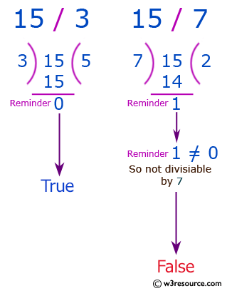C# Sharp Exercises: Check if a given positive number is a multiple of 3 or a multiple of 7