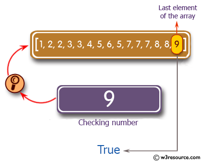 >C# Sharp Exercises: Check if a number appears as either the first or last element of an array of integers