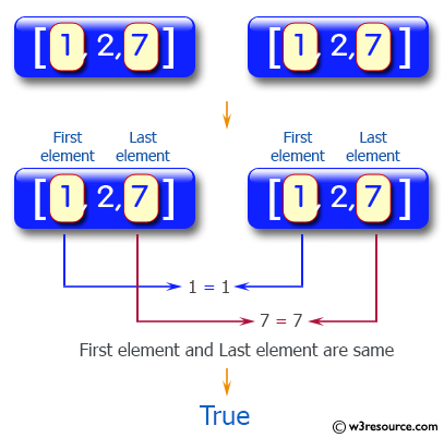 >C# Sharp Exercises:  Check if the first  or the last element of the two arrays are equal