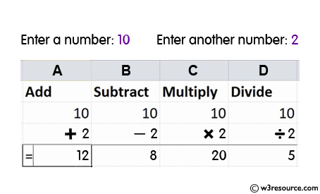 C# sharp Exercises: Print on screen the output of adding, subtracting, multiplying and dividing of two numbers which will be entered by the user