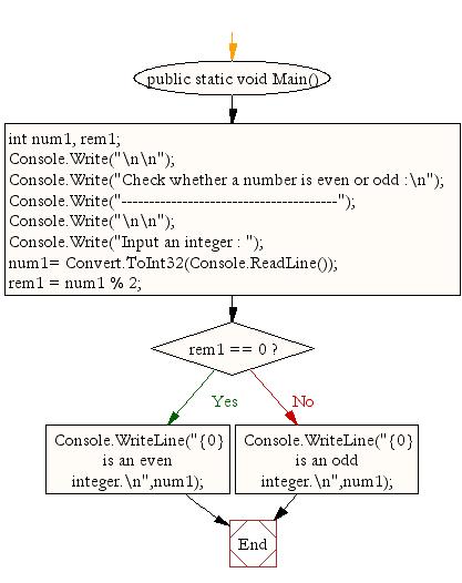 R for Windows FAQ