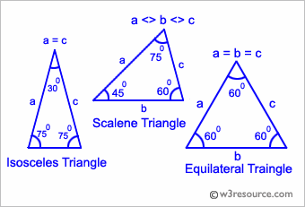 C# Sharp: Check whether a triangle is Equilateral, Isosceles or Scalene