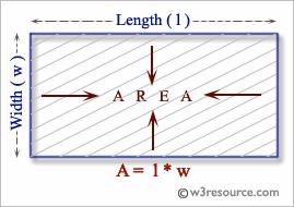 C# Sharp: A menu-driven program to compute the area of the various geometrical shape