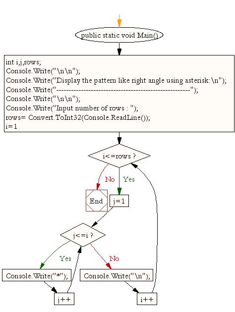 R-Pi Troubleshooting
