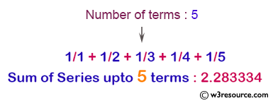 C# Sharp Exercises: Calculate the harmonic series and their sum