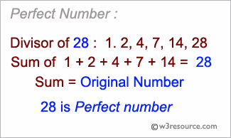 C# Sharp: Check whether a given number is perfect number or not
