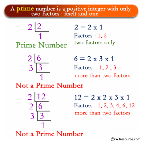 C# Sharp Exercises: Check whether a given number is prime or not