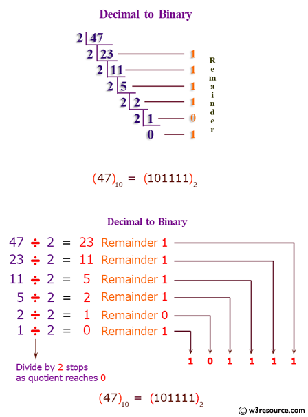 C# Sharp Exercises: Convert a decimal number to binary without using an array