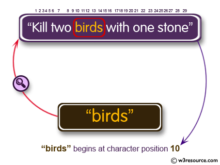 """C# Sharp Exercises: Determine whether the string """"birds"""" is a substring of a familiar"""