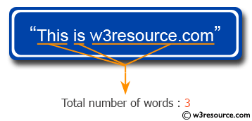 C# Sharp Exercises: Count the total number of words in a string