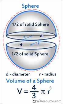 C# Sharp: Volume of a sphere