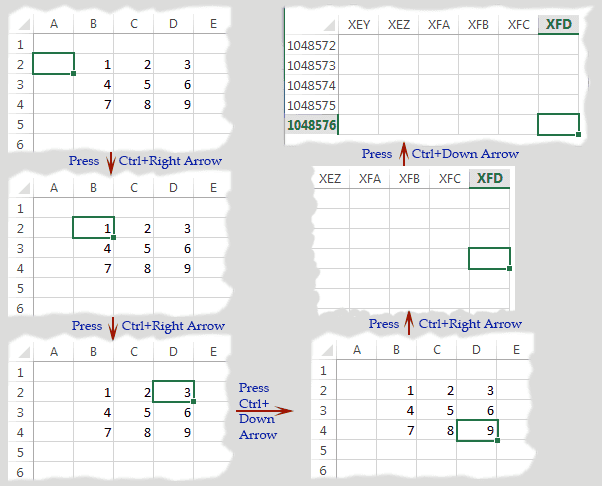 how to move cells in excel with arrow keys
