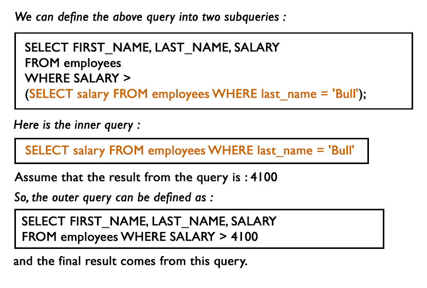 How to write sub queries