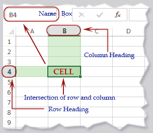 excel-cell