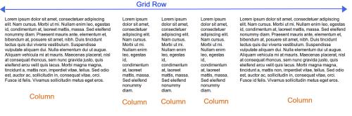 Grid fundamentals
