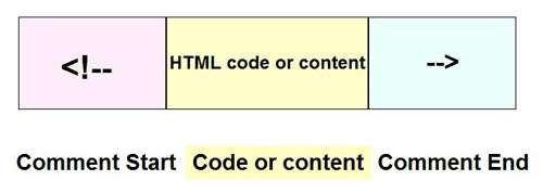 HTML comment