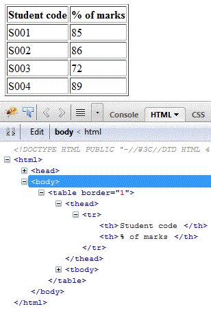html-thead-tag