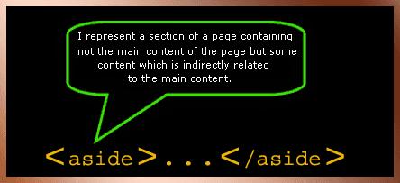 html5 aside