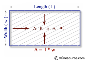 java: area of a rectangle