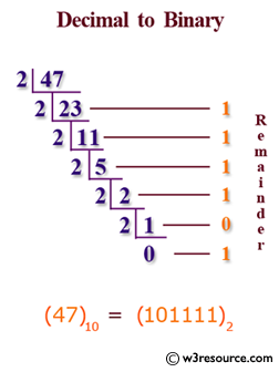 Java: Convert a decimal number to binary numbers