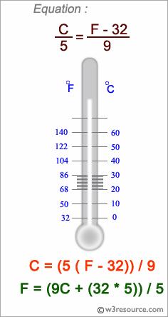 Java datatype Exercises: Fahrenheit to Celsius degree