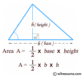 Java Method Exercises: Calculate the area of a triangle