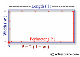 java: perimeter of a rectangle