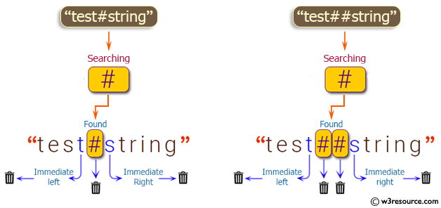 Java String Exercises: Read a string and returns after removing a specified character and its immediate left and right characters.